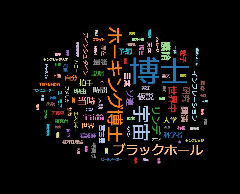 コズミック フロント☆NEXT スティーブン・ホーキング博士。