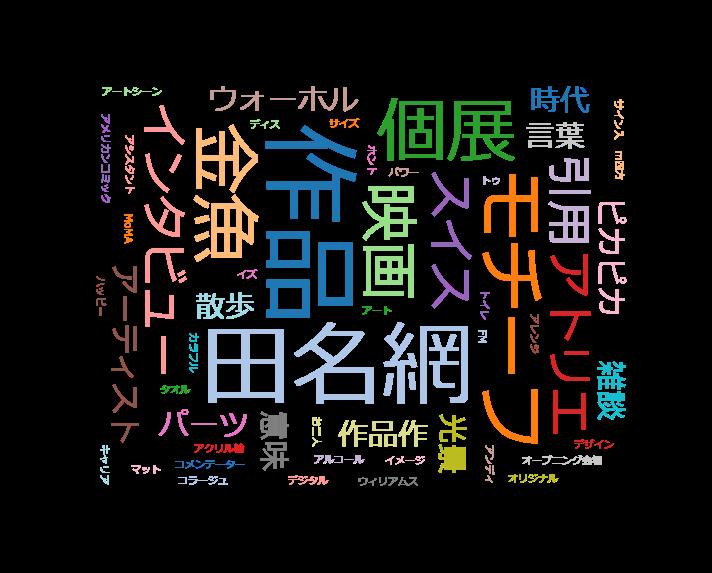 情熱大陸【田名網敬一/82歳の奇才が描くサイケでシュールな極彩色の