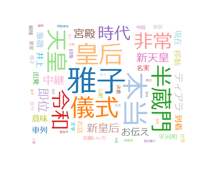 every.特別版 新時代「令和」幕開け…すべて見せます!