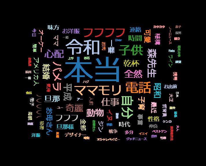 """徹子の部屋 昨日に引き続き""""森ファミリー"""" 令和最初!森英恵&森パ"""