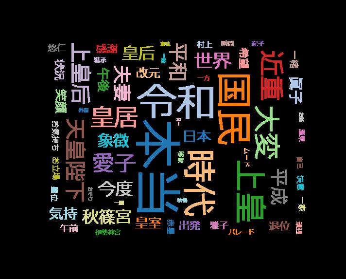 情報ライブ ミヤネ屋 「今日から令和」 みんなが知りたい最新
