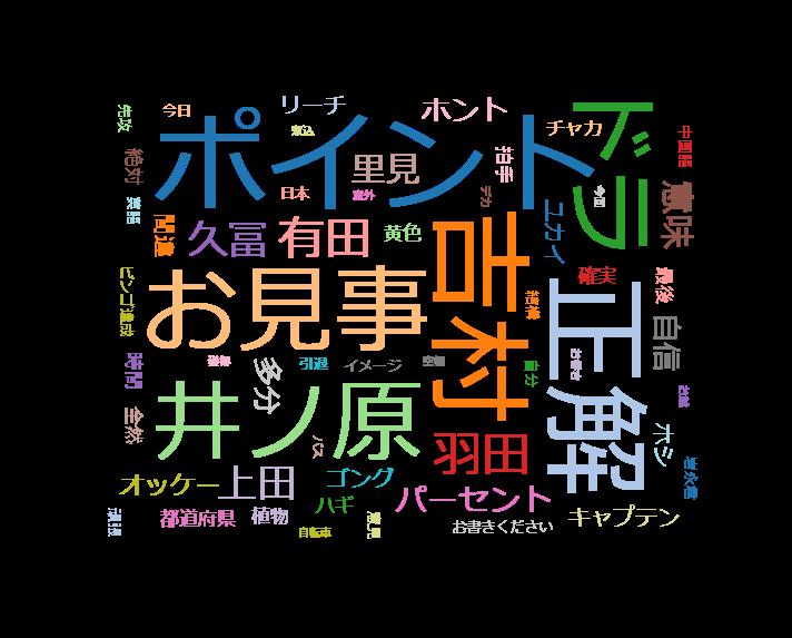 くりぃむクイズ ミラクル9 令和スタートSP!井ノ原快彦