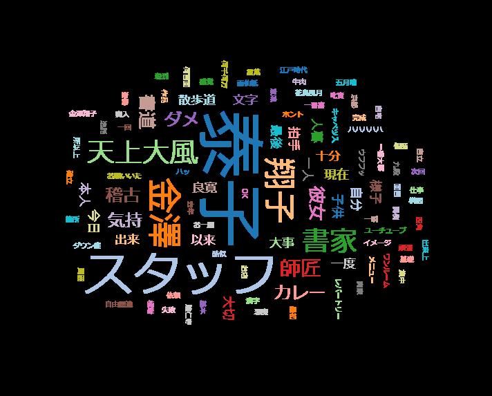 """情熱大陸【金澤翔子/新時代に渾身の一筆!魂を揺さぶる""""書""""の秘密"""