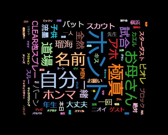 A-Studio【横浜流星】空手と恋!の学生時代…注目度急上昇