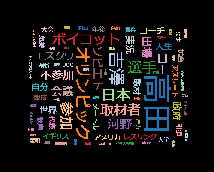 アナザーストーリーズ「モスクワ五輪ボイコット~幻の日本代表