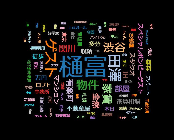 ボンビー ガール 北海道