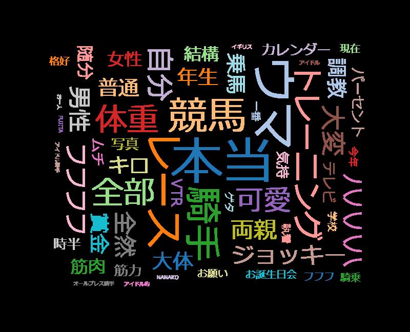 """徹子の部屋 藤田菜七子~21歳!競馬界に輝く""""紅一点""""スター"""