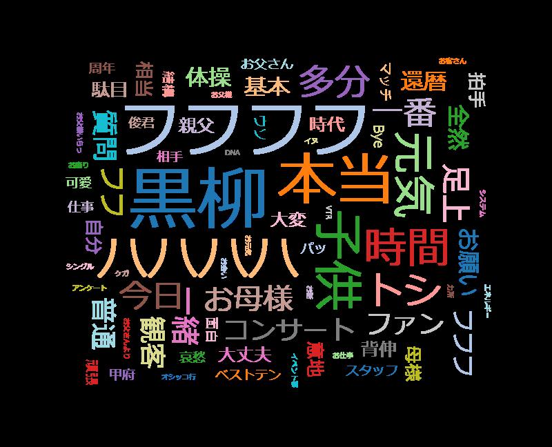 徹子の部屋 田原俊彦~58歳、デビュー40年…妻、娘達、そして
