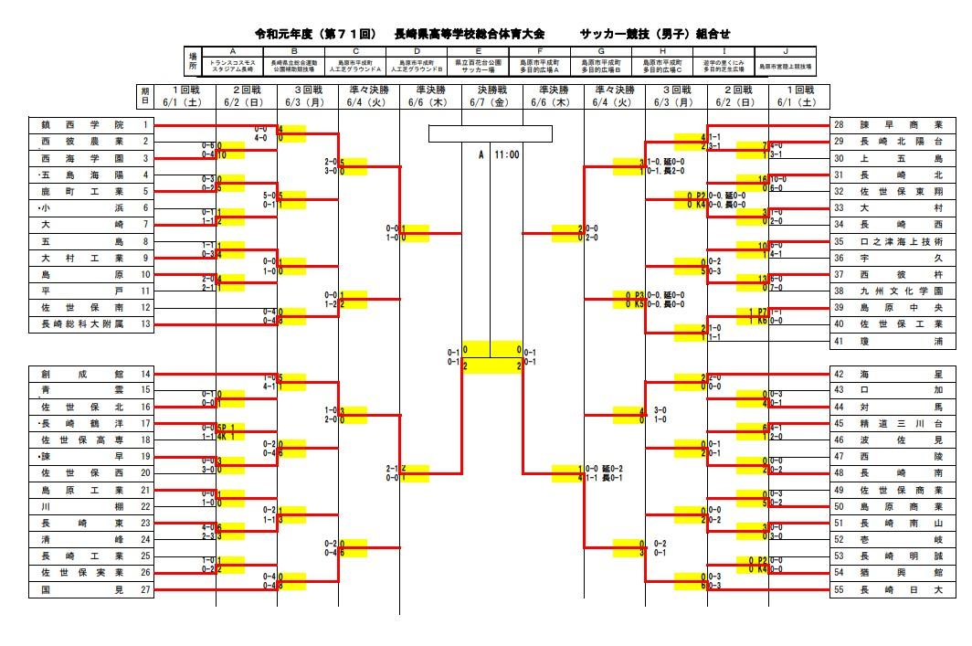 20190606高総体サッカー (1)