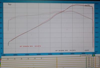 比較データSV650X