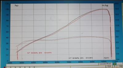 GSX-S750 パワーグラフ (1)