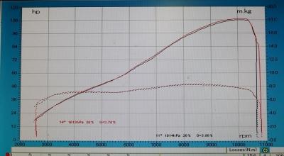 GSX-S750 パワーグラフ (3)