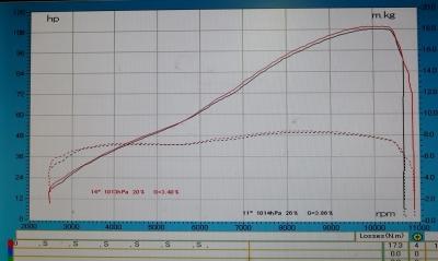 GSX-S750 パワーグラフ (4)