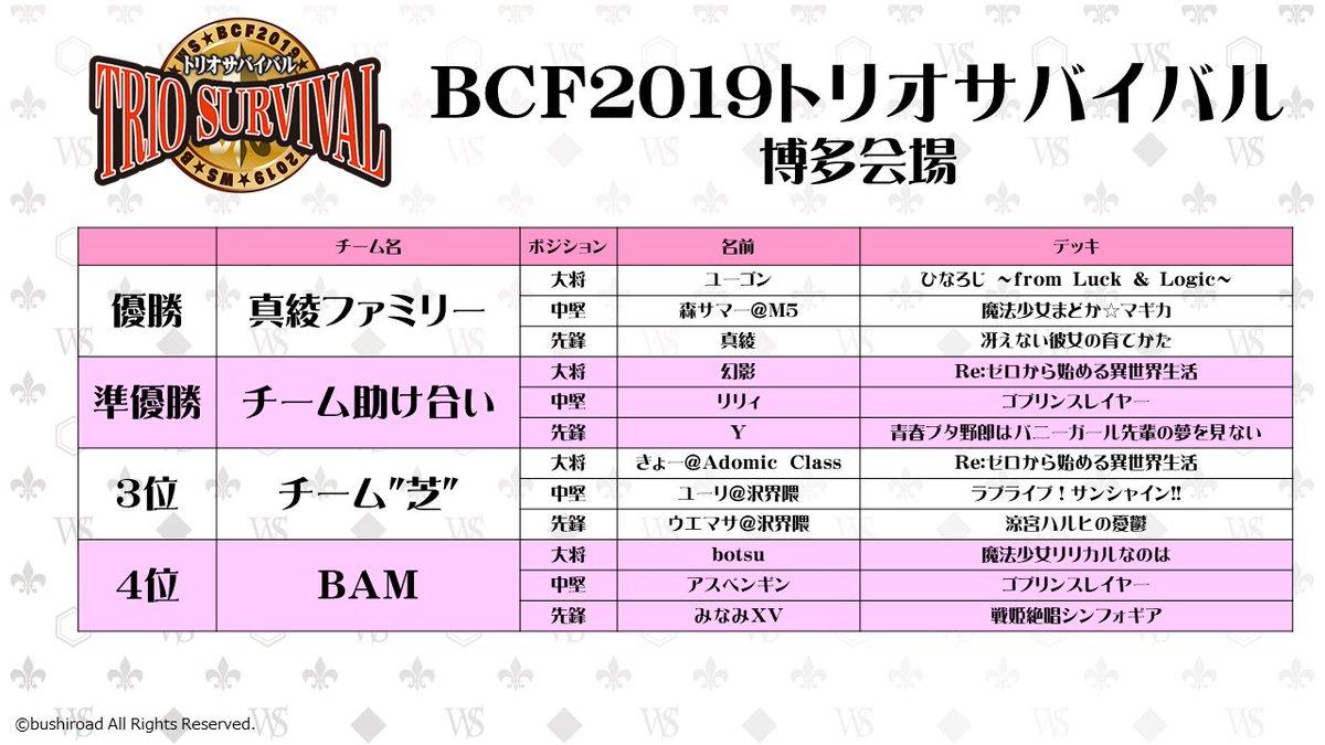 bcf2019_t3_hakata