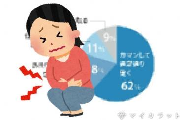 女性「腰に7kgの重り付けて生活してみろ!これが妊娠の痛みだ!」男「余裕やん、筋トレしたろ」