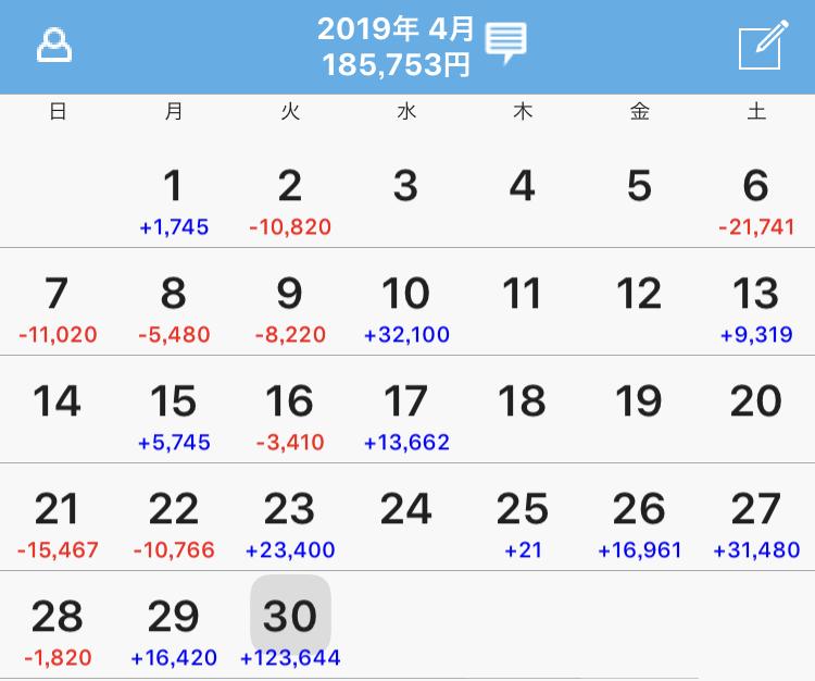 2019.4月まとめ.2