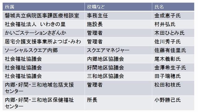 内郷名簿・完 (640x361)