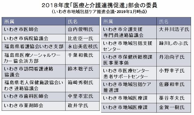 委員名簿2 (640x380)