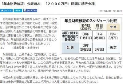 年金見直しに関する東京新聞の記事