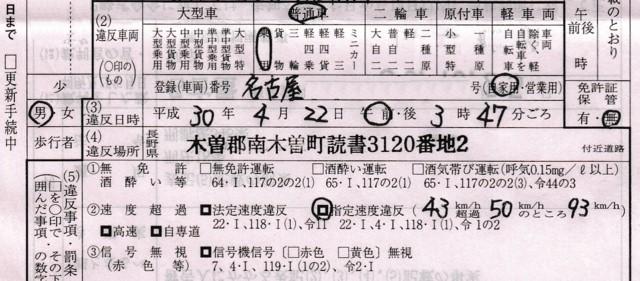 4月22日 赤切符.