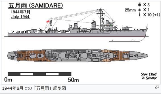駆逐艦五月雨装備g