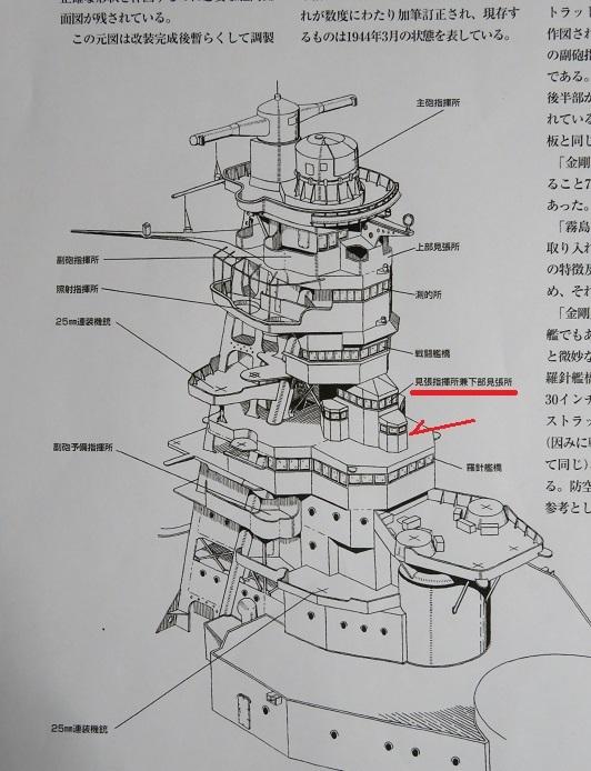 戦艦スタイルブック金剛