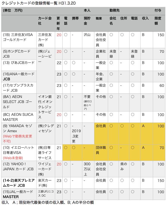 B543-1表2019-03-21