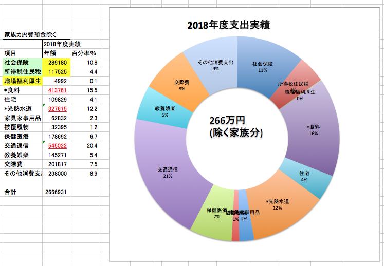 B559-3図表2019-04-11